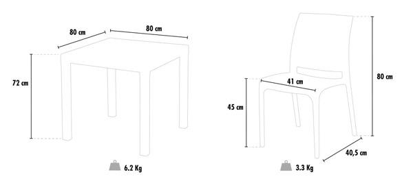 Dimensioni tavoli cucina cheap eppure le dimensioni di - Dimensioni tavoli da cucina ...
